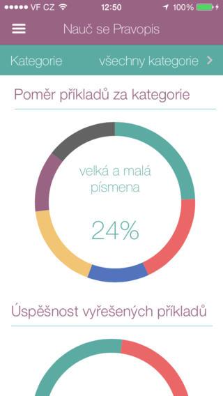 německo slovenský slovník zdarma