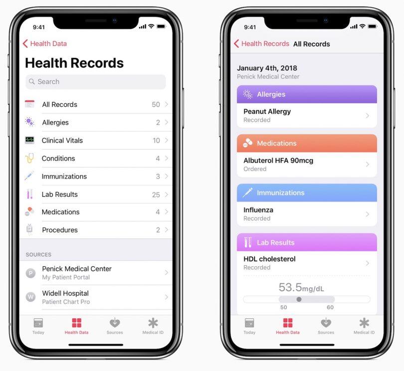 Zdravotní záznamy, iOS 11.3, Zdraví, Apple Health